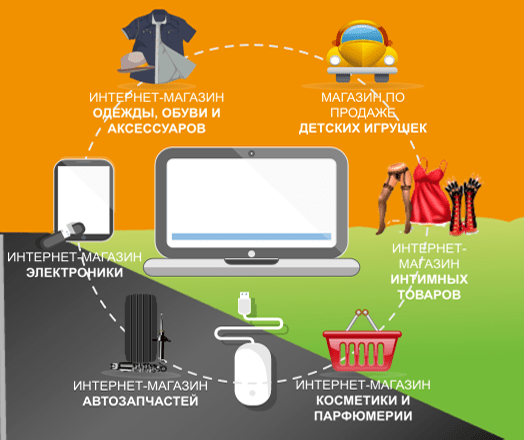 OpenMall - готовые франшизы интернет магазинов с каталогами товаров от  поставщиков 9341c074ca066